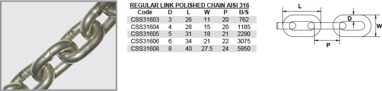 chains01