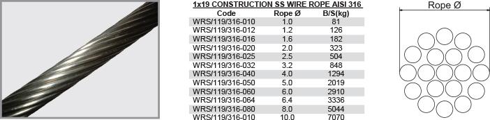 wire-r01
