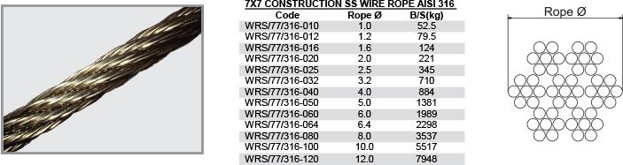 wire-r02-2