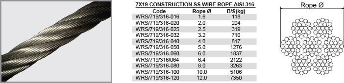 wire-r03